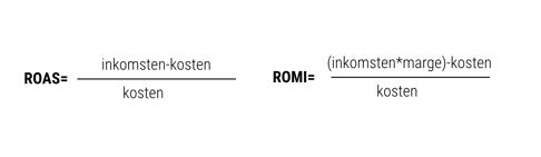 ROAS-ROMI